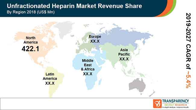 pr global unfractionated heparin drug market