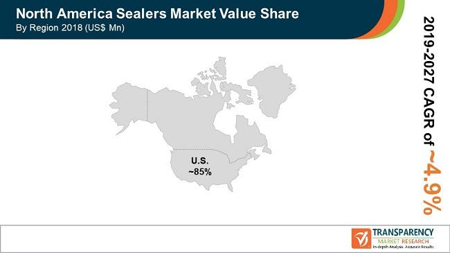 pr north america sealers market