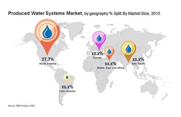 global water treatment products market Reportsnreportscom adds global mobile water treatment market 2015-2019 industry research report of 66 pages to its store.