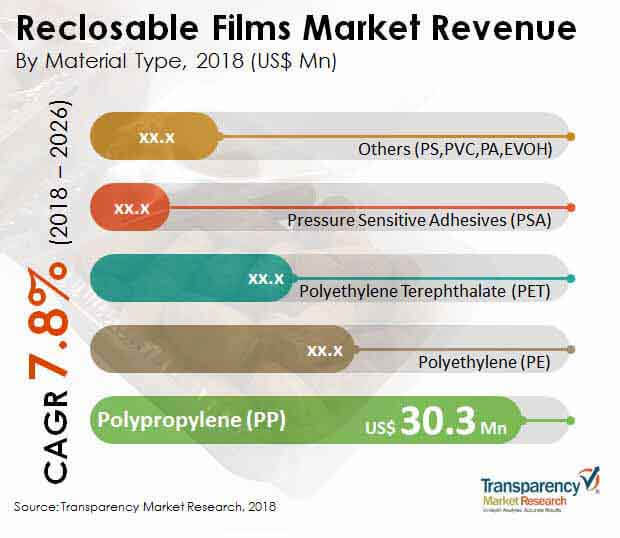 reclosable-films-market.JPG
