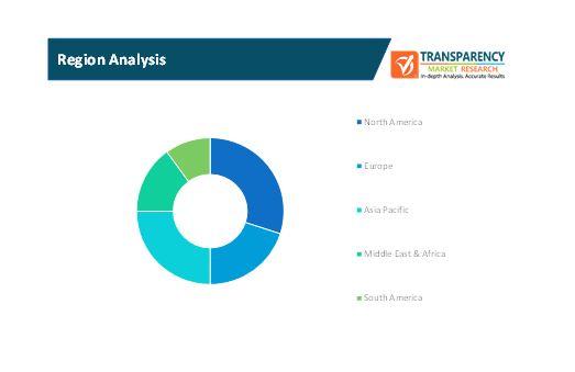 remote monitoring management rmm tools market 2