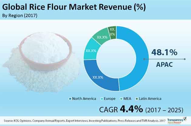 rice-flour-market.jpg