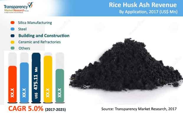 rice-husk-ash-market.jpg
