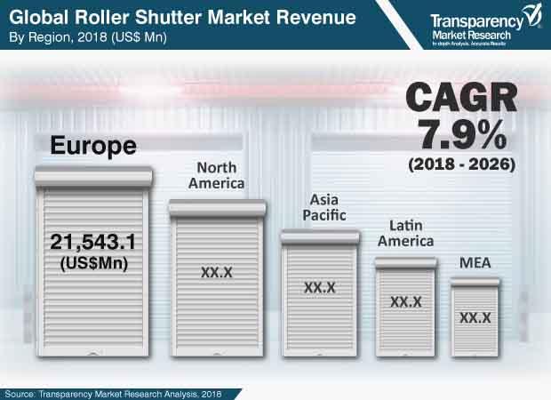 roller-shutters-market.jpg