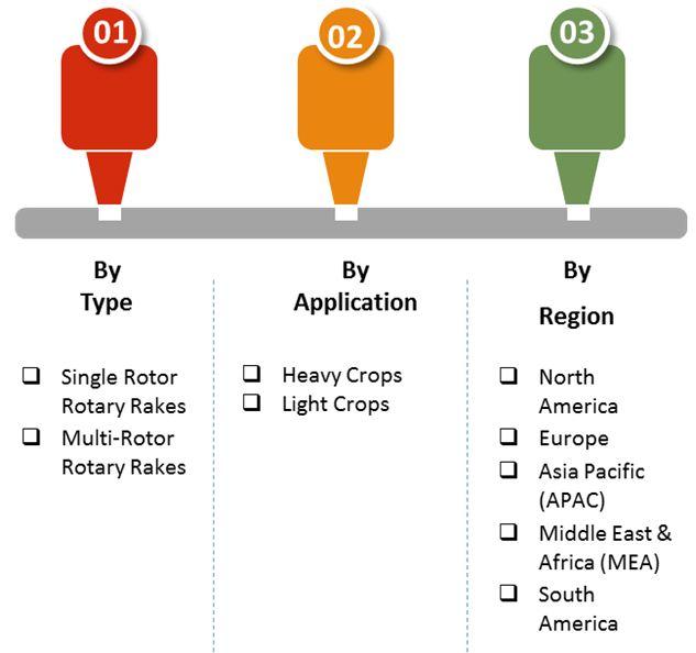 rotary rakes market 2