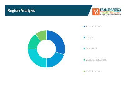 saas based business analytics market 1