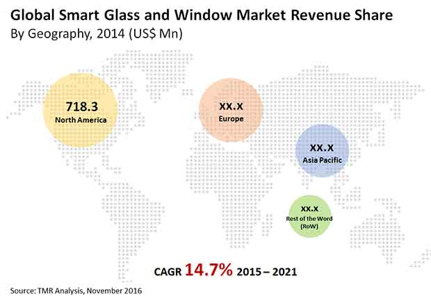 smart-glass-and-window-market