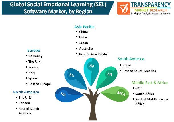 social emotional learning sel software market by region