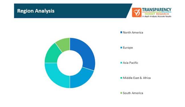 software defined radio platform market 1
