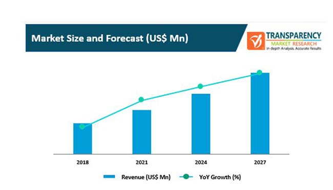software defined radio platform market 2