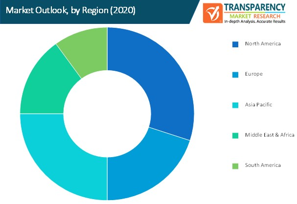 spatial augmented reality market outlook by region