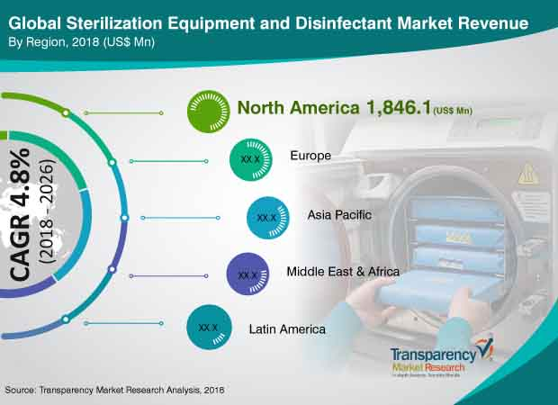 sterilization-equipment-market.jpg