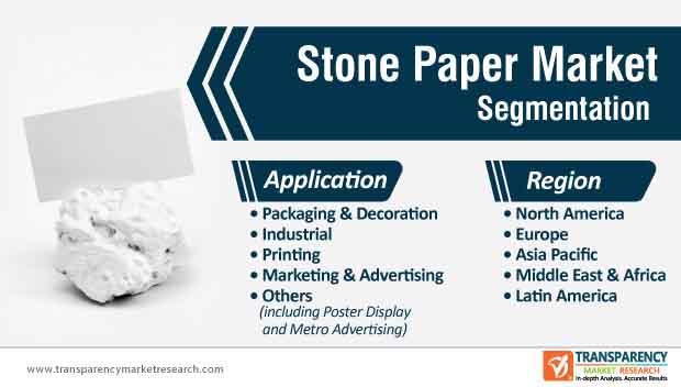 stone paper market segmentation