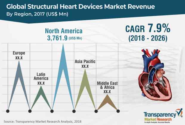 structural-heart-devices-market.jpg