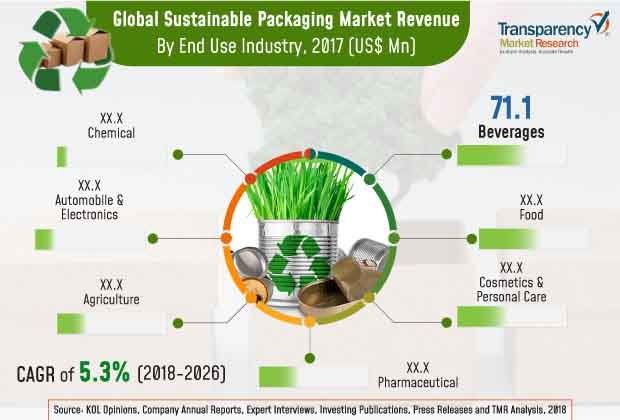 sustainable-packaging-market.jpg