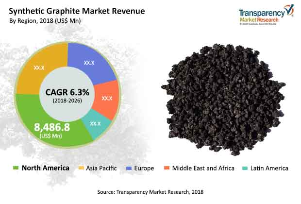 synthetic-graphite-material-market.jpg