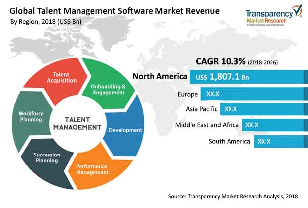 talent-management-software-market.jpg