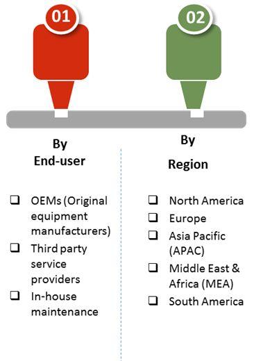 temperature calibrators market 02
