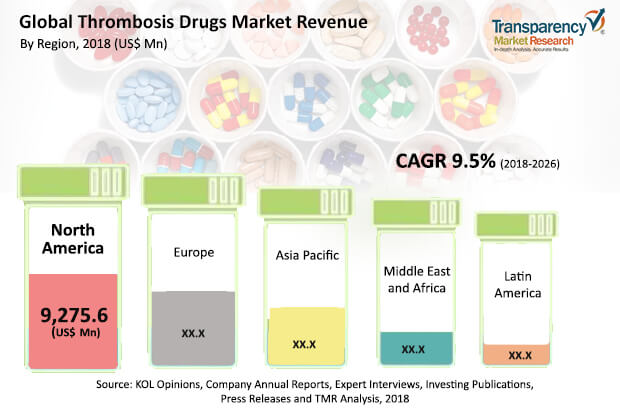 thrombosis-drugs-market.jpg