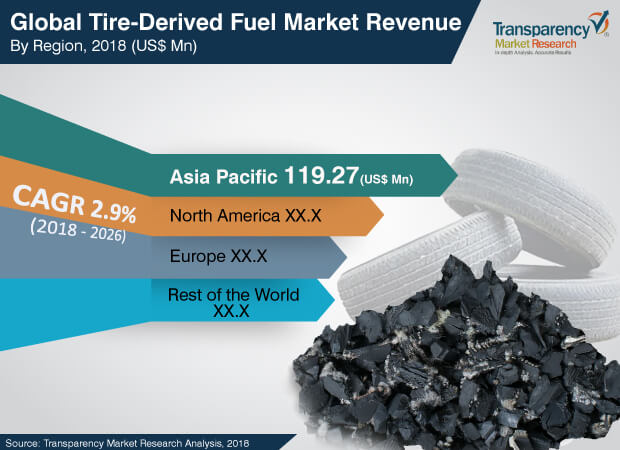 tire-derived-fuel-market.jpg