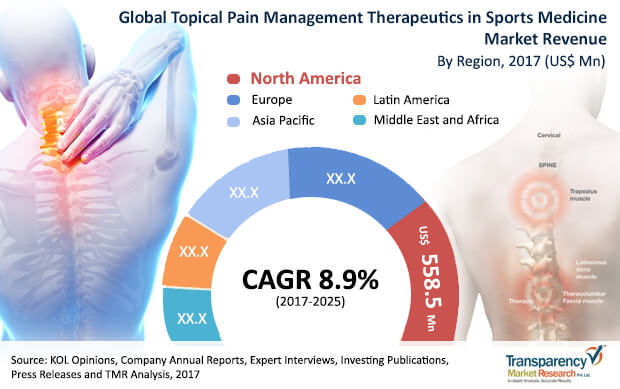 topical-pain-management-therapeutics-market.jpg
