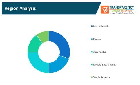 transaction monitoring market 1