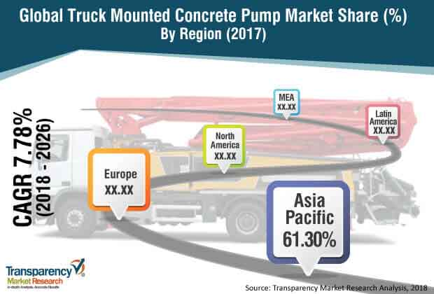 truck-mounted-concrete-pump-market-2018-2026.jpg