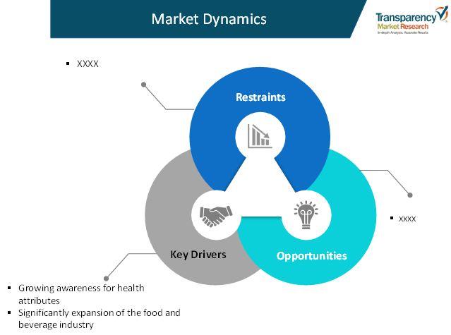 uht systems market 01