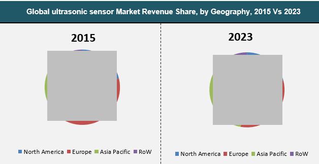 ultrasonic-sensors-market