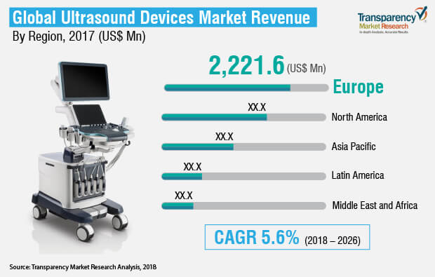 ultrasound-devices-report.jpg