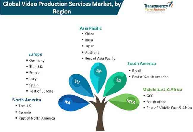 video production services market 02