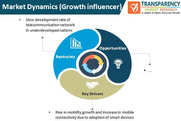 wireless broadband in public safety market dynamics