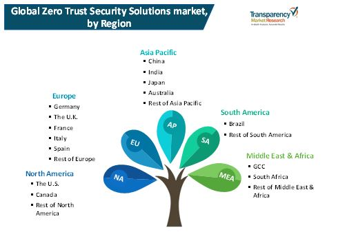 zero trust security solutions market 2